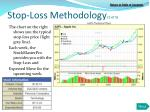 stop loss methodology 5 of 5