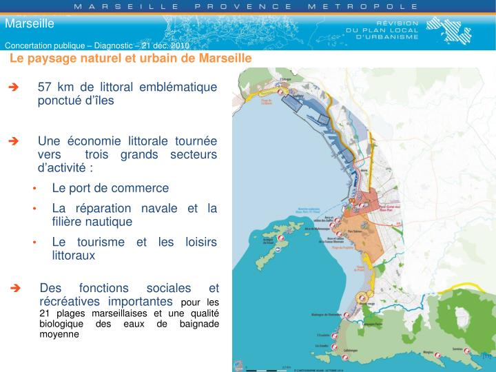 Le paysage naturel et urbain de Marseille