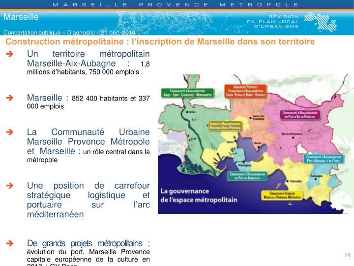 Construction métropolitaine : l'inscription de Marseille dans son territoire