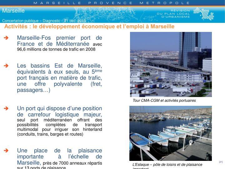 Activités : le développement économique et l'emploi à Marseille