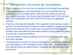 composition of turnover by counterparty