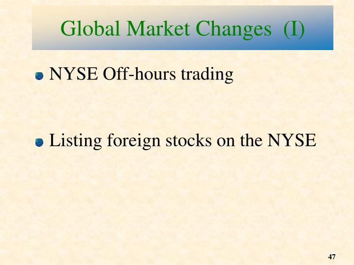 Global Market Changes  (I)