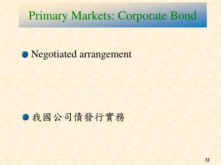 Primary Markets: Corporate Bond