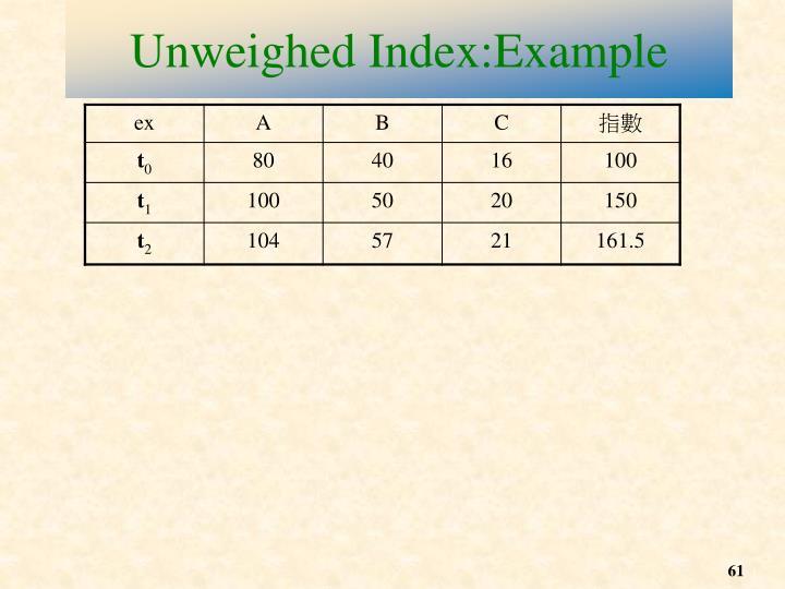 Unweighed Index:Example