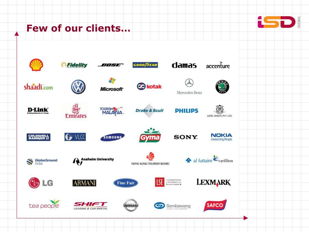 Few of our clients…