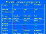 market research competition
