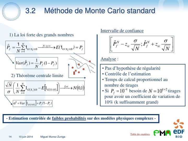 3.2Méthode de Monte Carlo standard