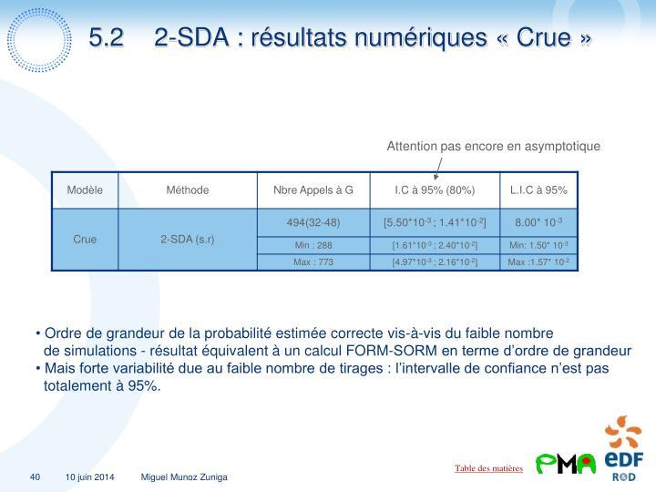 5.2 2-SDA : résultats numériques «Crue»
