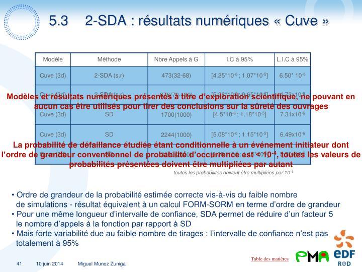 5.3 2-SDA : résultats numériques «Cuve»