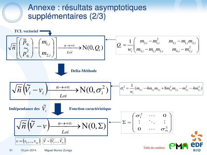 Annexe : résultats asymptotiques supplémentaires (2/3)