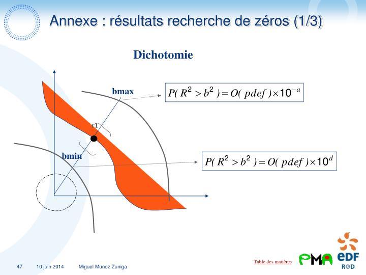 Annexe : résultats recherche de zéros (1/3)