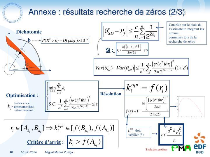 Annexe : résultats recherche de zéros (2/3)