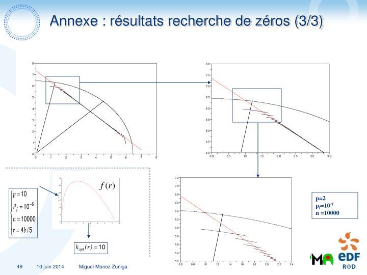 Annexe : résultats recherche de zéros (3/3)