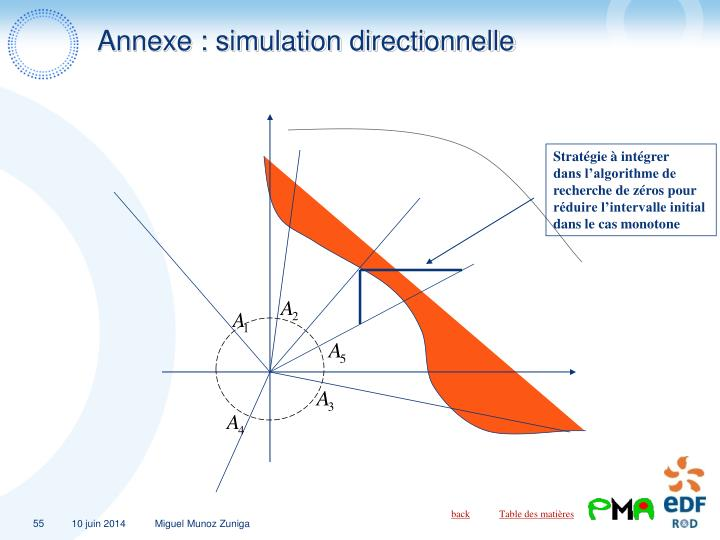 Annexe : simulation directionnelle