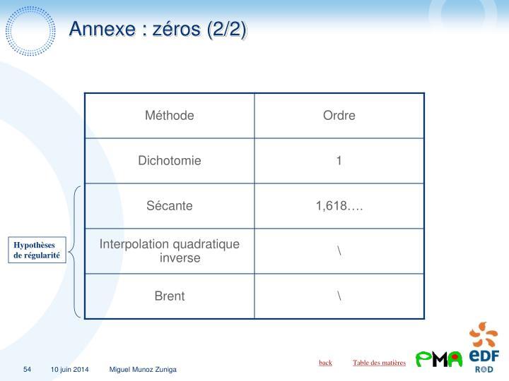Annexe : zéros (2/2)