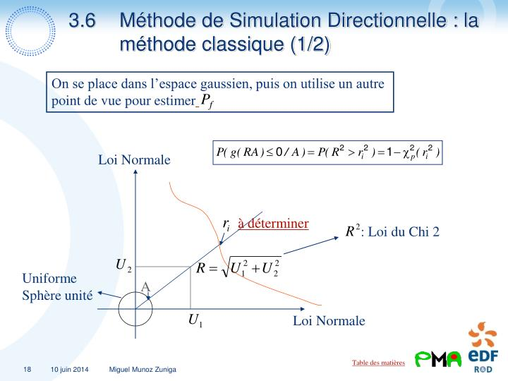 3.6Méthode de Simulation Directionnelle : la méthode classique (1/2)