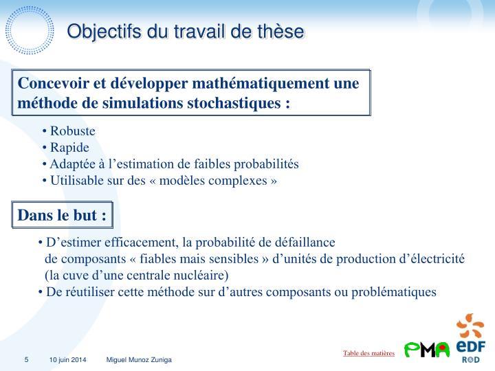 Objectifs du travail de thèse