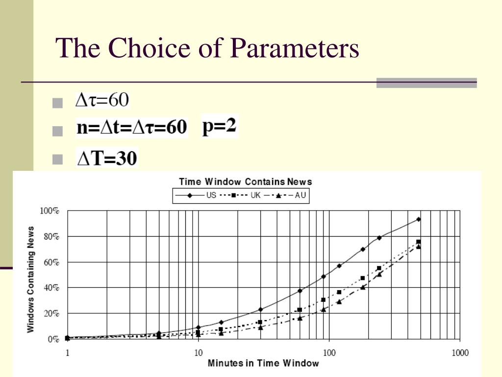 The Choice of Parameters