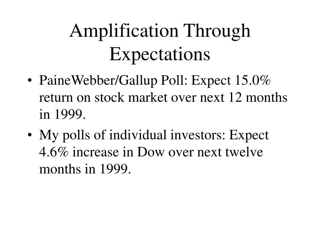 Amplification Through Expectations