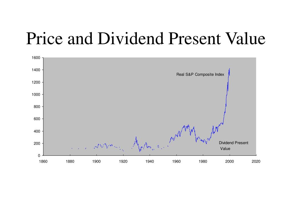 Price and Dividend Present Value