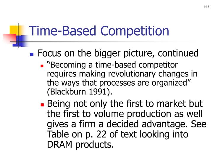 Time-Based Competition