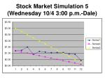 stock market simulation 5 wednesday 10 4 3 00 p m dale