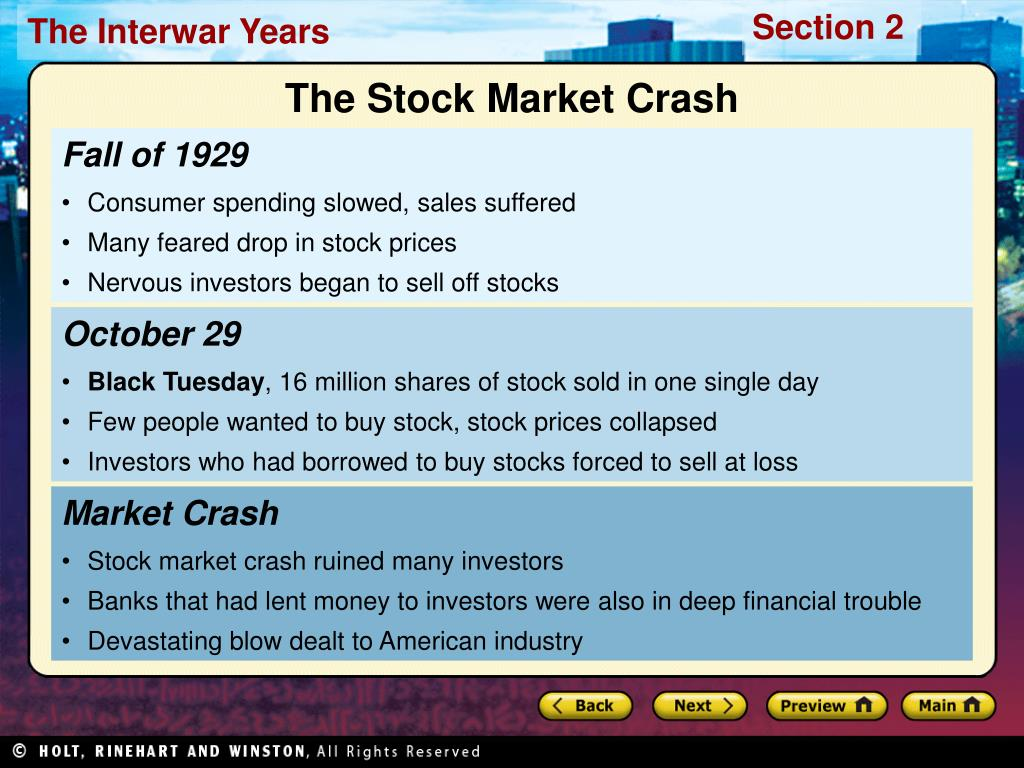 The Stock Market Crash