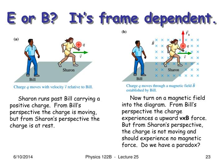E or B?  It's frame dependent.