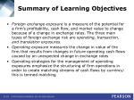 summary of learning objectives