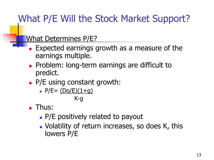What P/E Will the Stock Market Support?