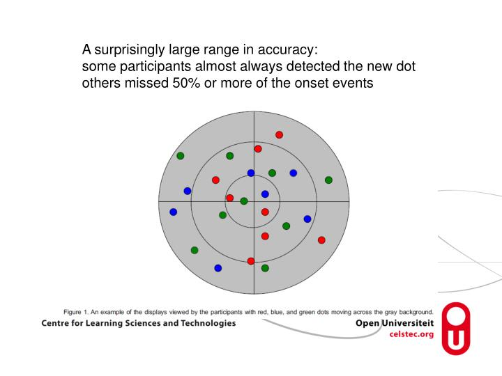 A surprisingly large range in accuracy: