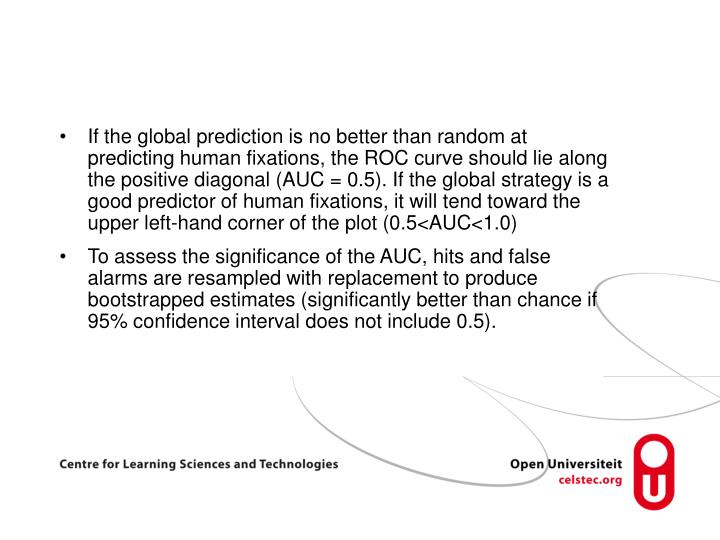 If the global prediction is no better than random at predicting human fixations, the ROC curve should lie along the positive diagonal (AUC = 0.5). If the global strategy is a good predictor of human fixations, it will tend toward the upper left-hand corner of the plot (0.5<AUC<1.0)