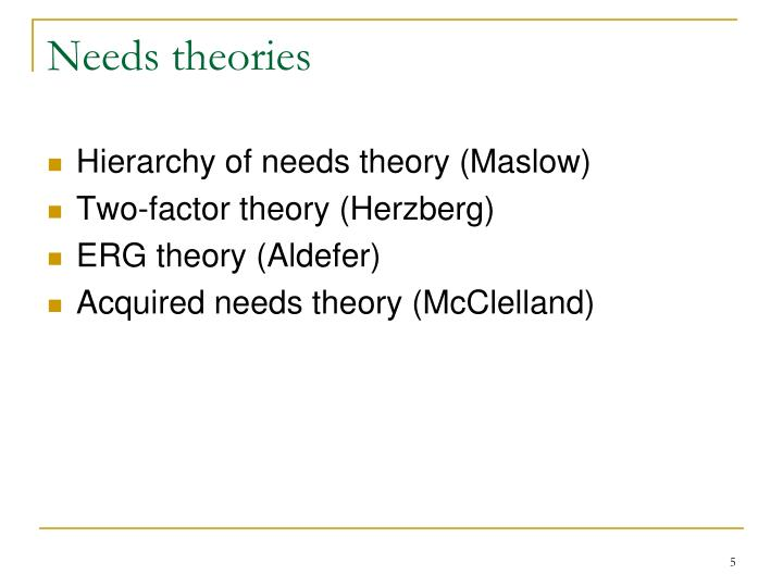 mcclellands acquired needs theory