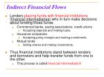 indirect financial flows
