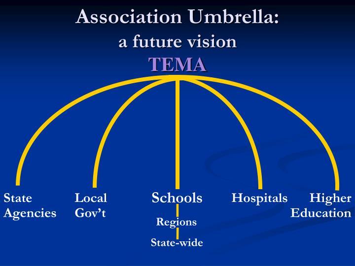 Association Umbrella: