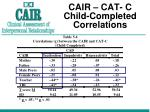 cair cat c child completed correlations