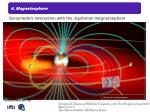 ganymede s interaction with the jupiterian magnetosphere