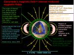 ganymede s magnetic field internal induced magnetic fields