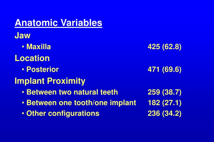 Anatomic Variables