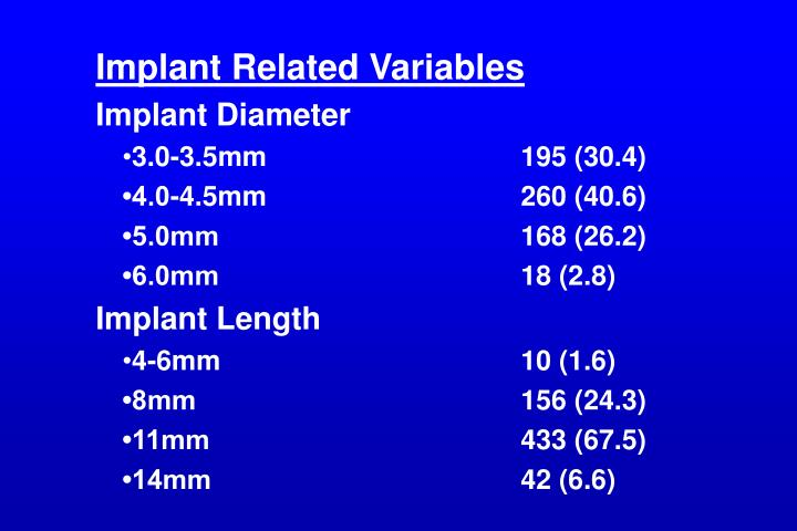 Implant Related Variables