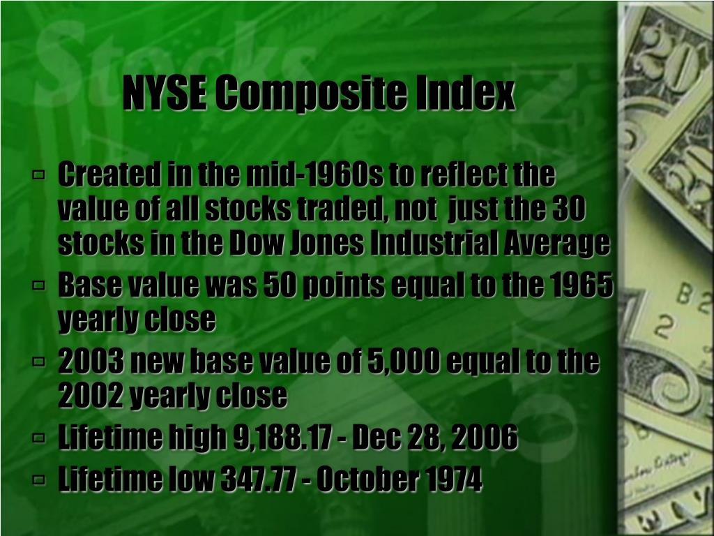 NYSE Composite Index