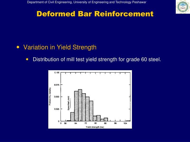 Deformed Bar Reinforcement