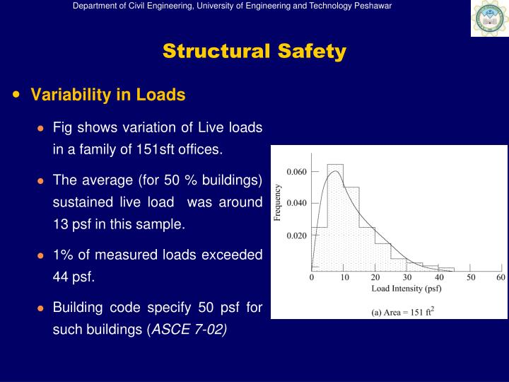 Structural Safety