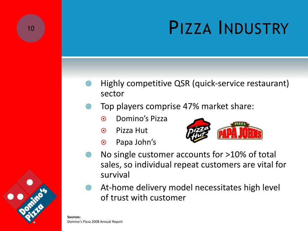 """PPT - Domino's """"Special"""" Delivery: PowerPoint Presentation"""