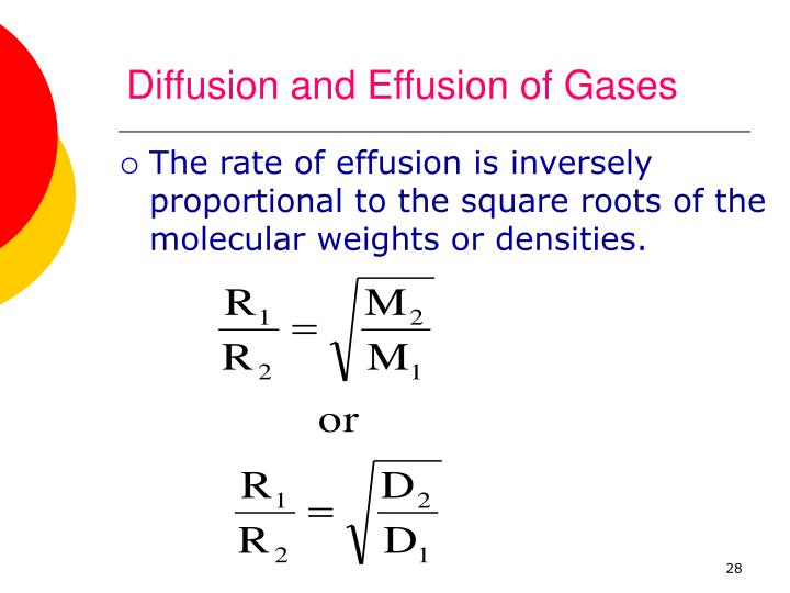 Diffusion and Effusion of Gases