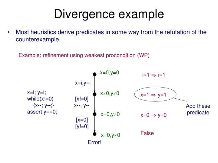 Example: refinement using weakest procondition (WP)