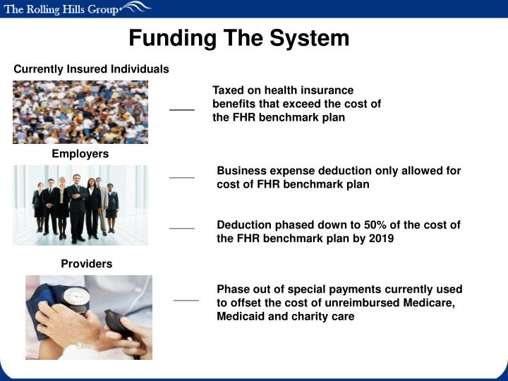 Funding The System