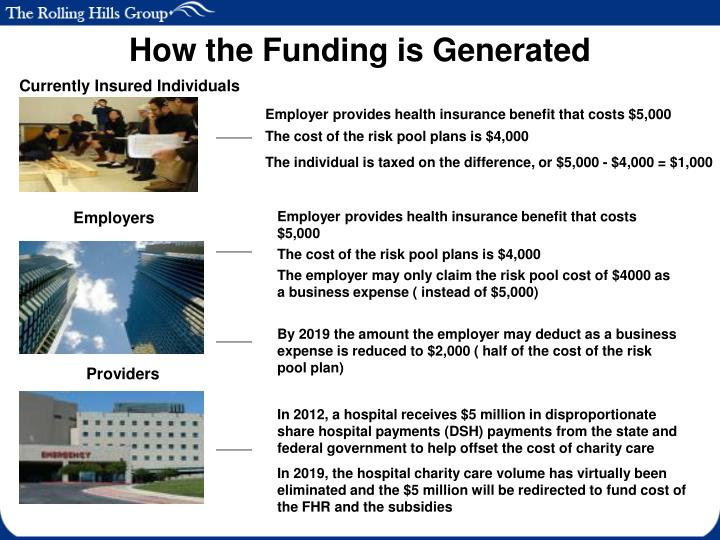 How the Funding is Generated