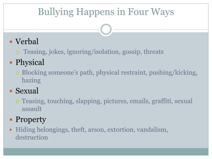 Bullying Happens in Four Ways