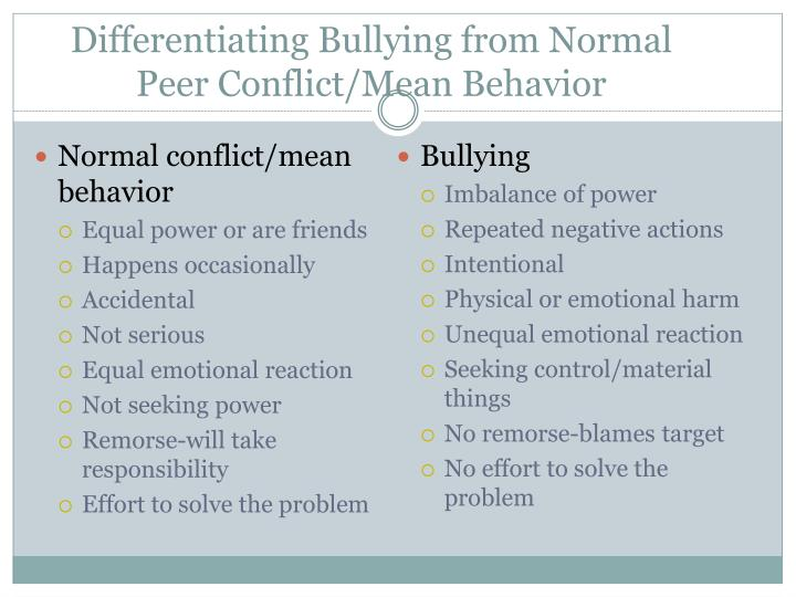 Differentiating Bullying from Normal